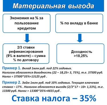 кредит онлайн на карту без звонков и поручителей украина круглосуточно без