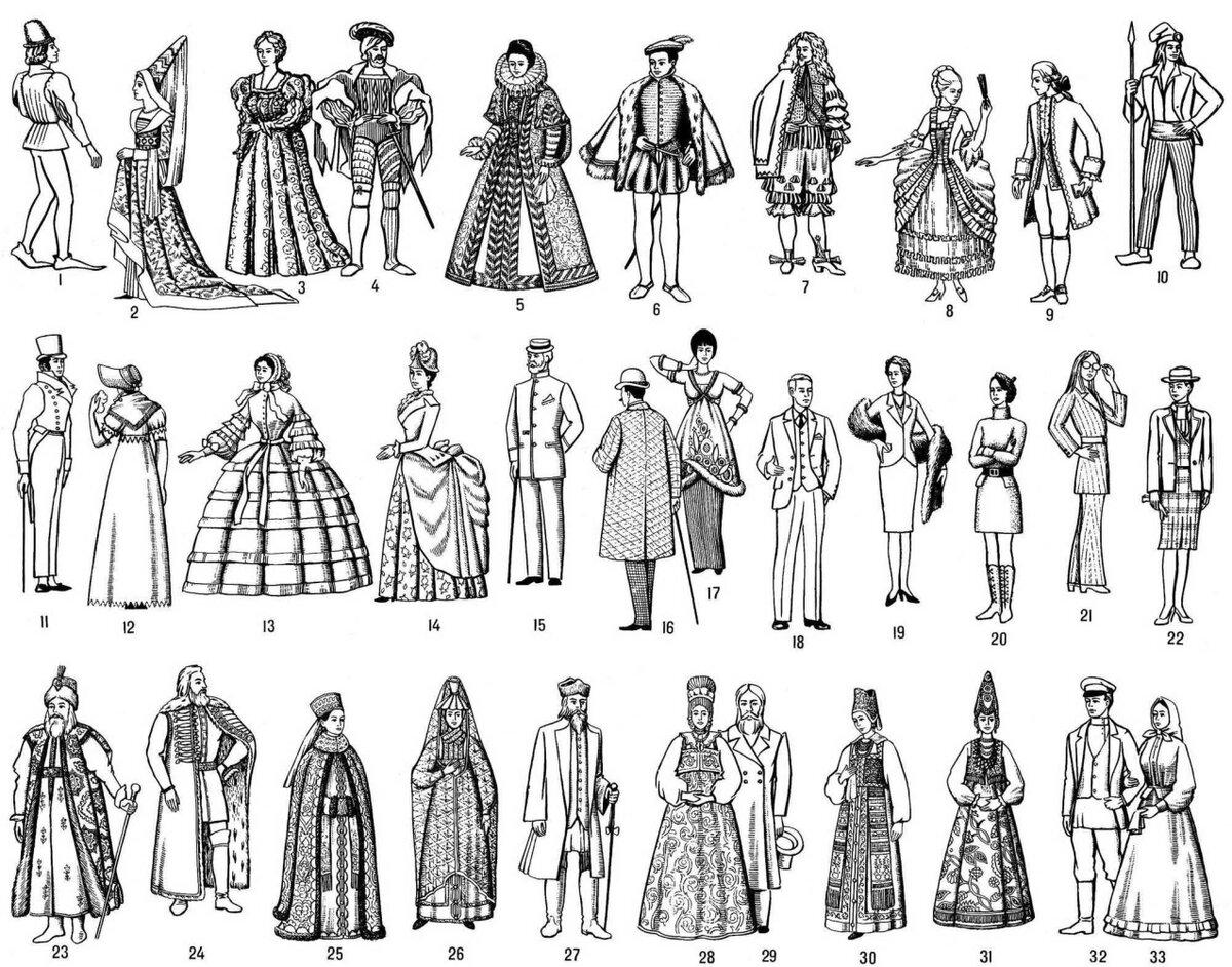 история женского платья в картинках применению