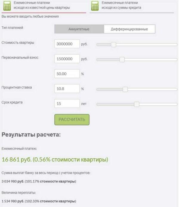 Банк газпромбанк официальный сайт кредит