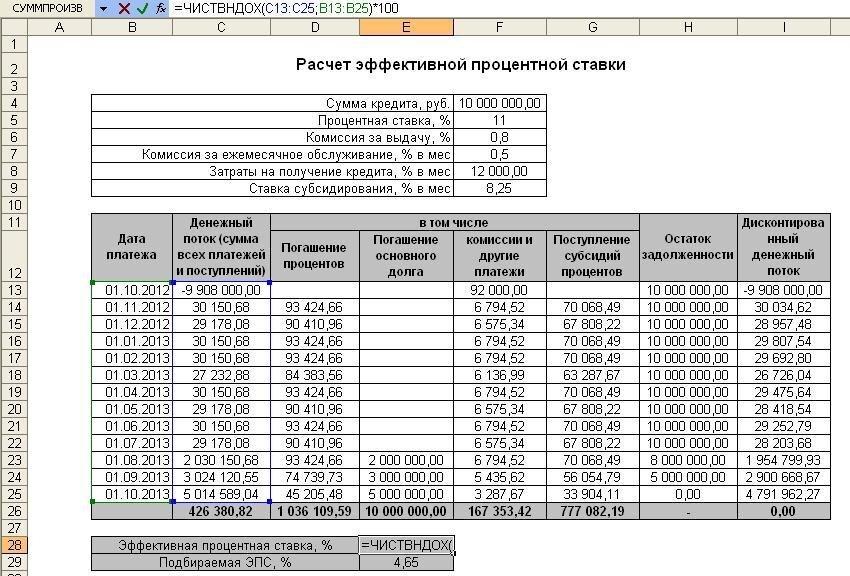 расчет кредитной задолженности