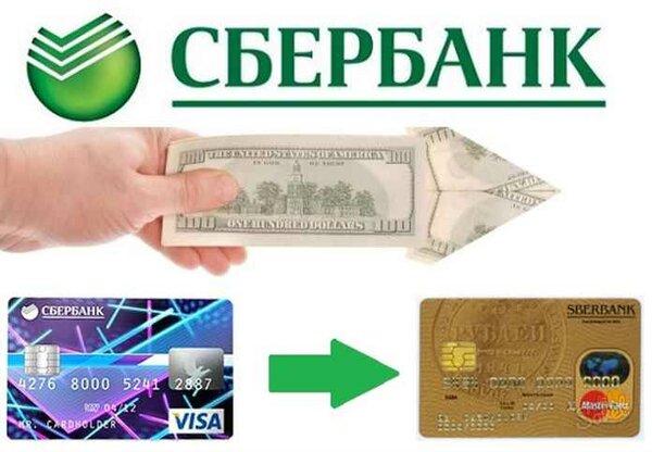 Кредит перевод на карту онлайн как взять кредит на левый паспорт