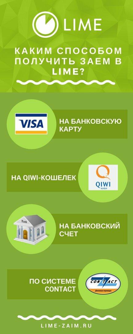 снять деньги с карты альфа банка без комиссии в каких банкоматах москва