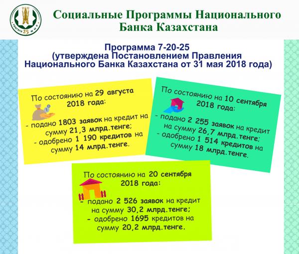 заявка на кредит без первоначального взноса купить тойота камри в кредит без первоначального взноса в москве