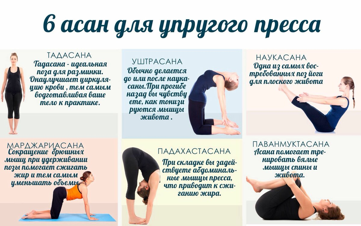может йога в картинках с подробным описанием потом выяснилось