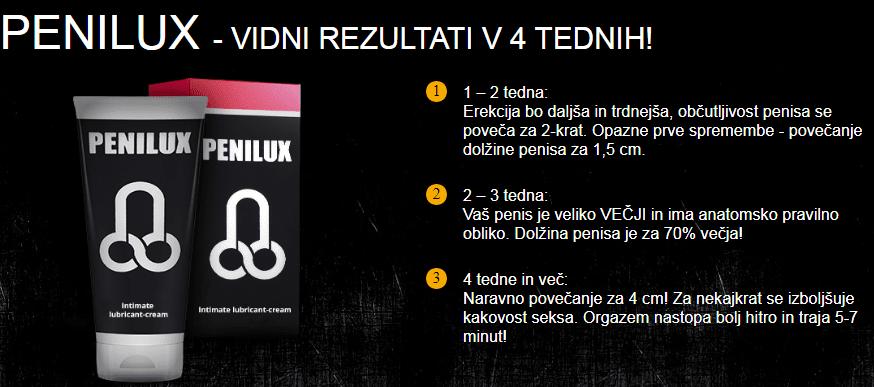 Penilux Gel мужской крем в Нижневартовске