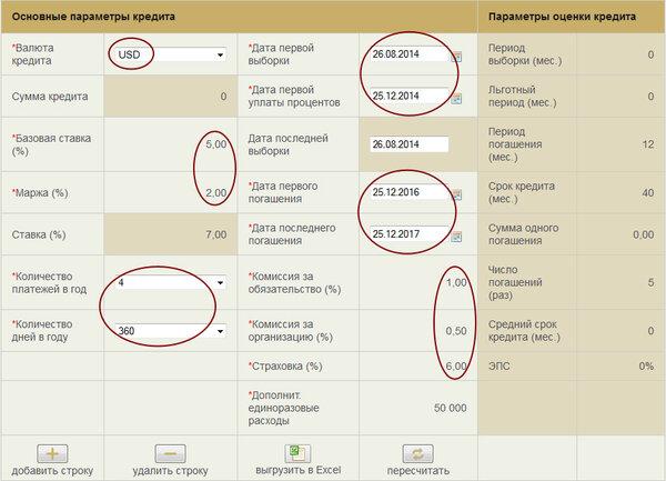 онлайн калькулятор кредита челиндбанк