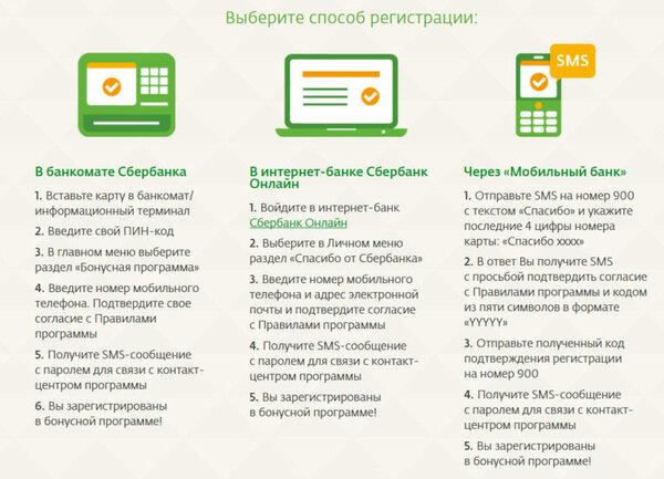кредит перевод на карту онлайн быстро по интернету бесплатно