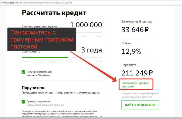 Сбербанк в димитровграде оформить кредит онлайн взять кредит банке в люберцах