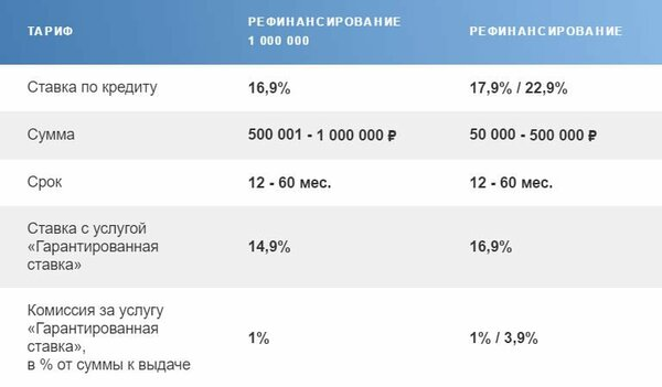 Спурт банк онлайн кредит взять кредит в томске втб 24