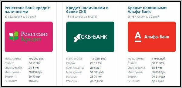 отп кредит пермь