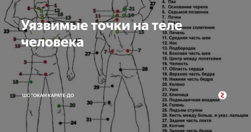 точки на теле человека для усыпления фото наполнится