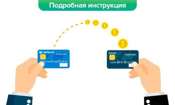 Взять кредит без справки о доходах в приватбанке