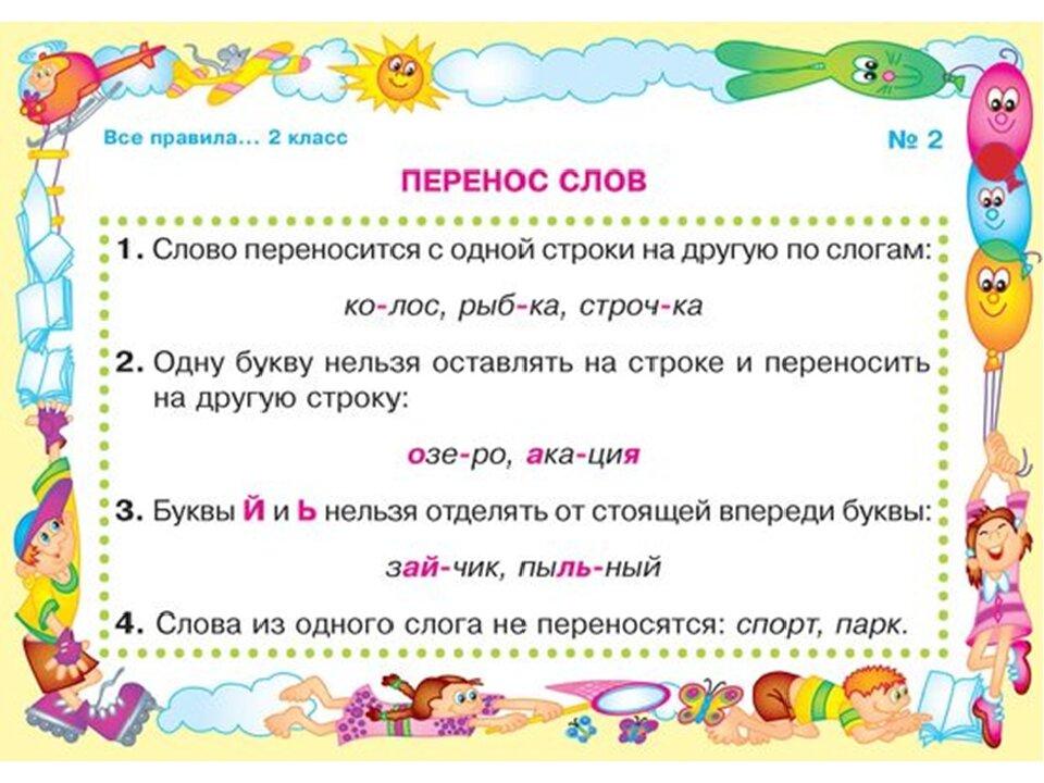 Картинки по русскому языку правила, радуйся жизни каждый