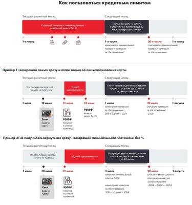 кредитная карта яндекс деньги отзывы capital one credit card app