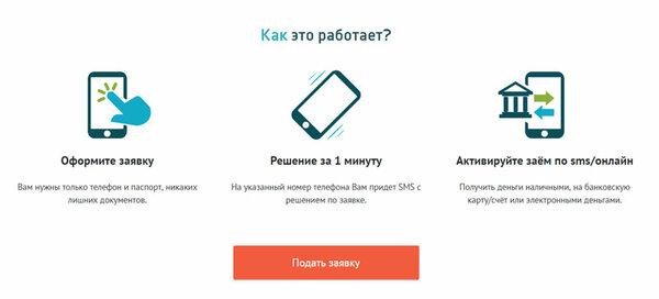 альфа банк украина кредит наличными отзывы а картавцев песни скачать бесплатно mp3