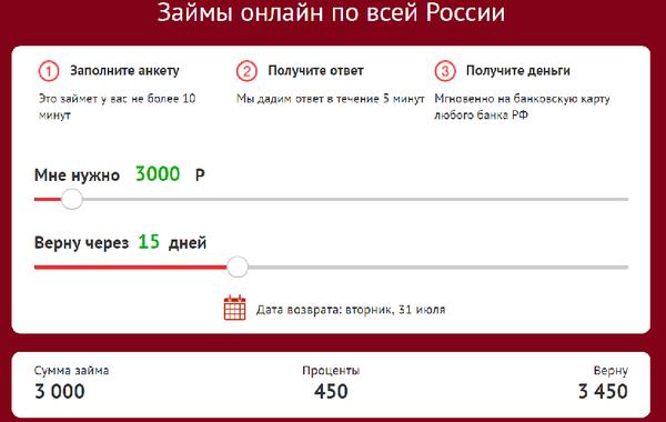 Деньги кредит банк тест онлайн получение кредита онлайн банк москвы