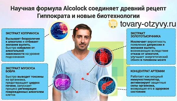 Лекарство от алкоголизма в жидком виде