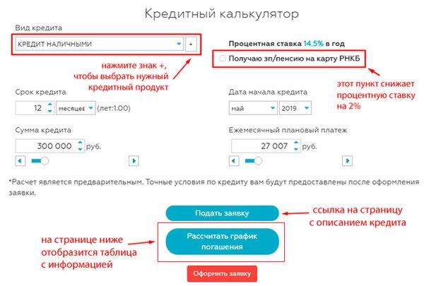 сбербанк официальный сайт банка кредитный калькулятор