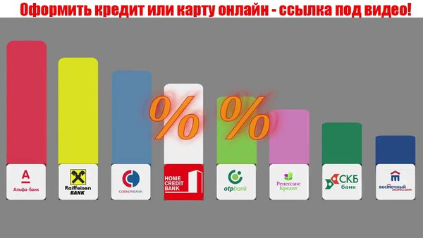 потребительский кредит онлайн калькулятор сбербанк