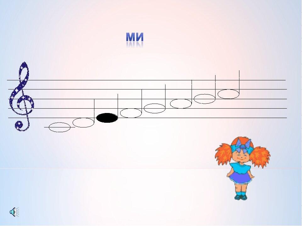 Изображение ноты до картинки