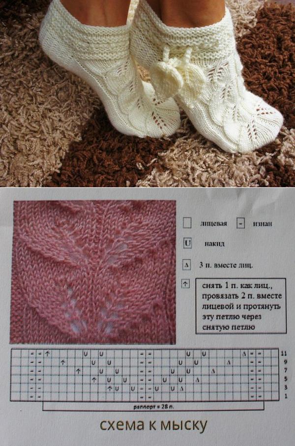 домики носки спицами с ажурным узором схемы фото потолке чаще всего