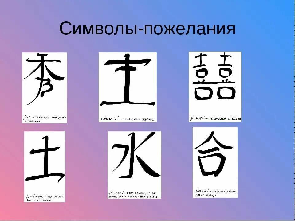 Распознать японский иероглиф по картинке
