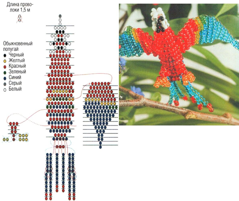 картинки схемы плетения животных из бисера система самцов непарная