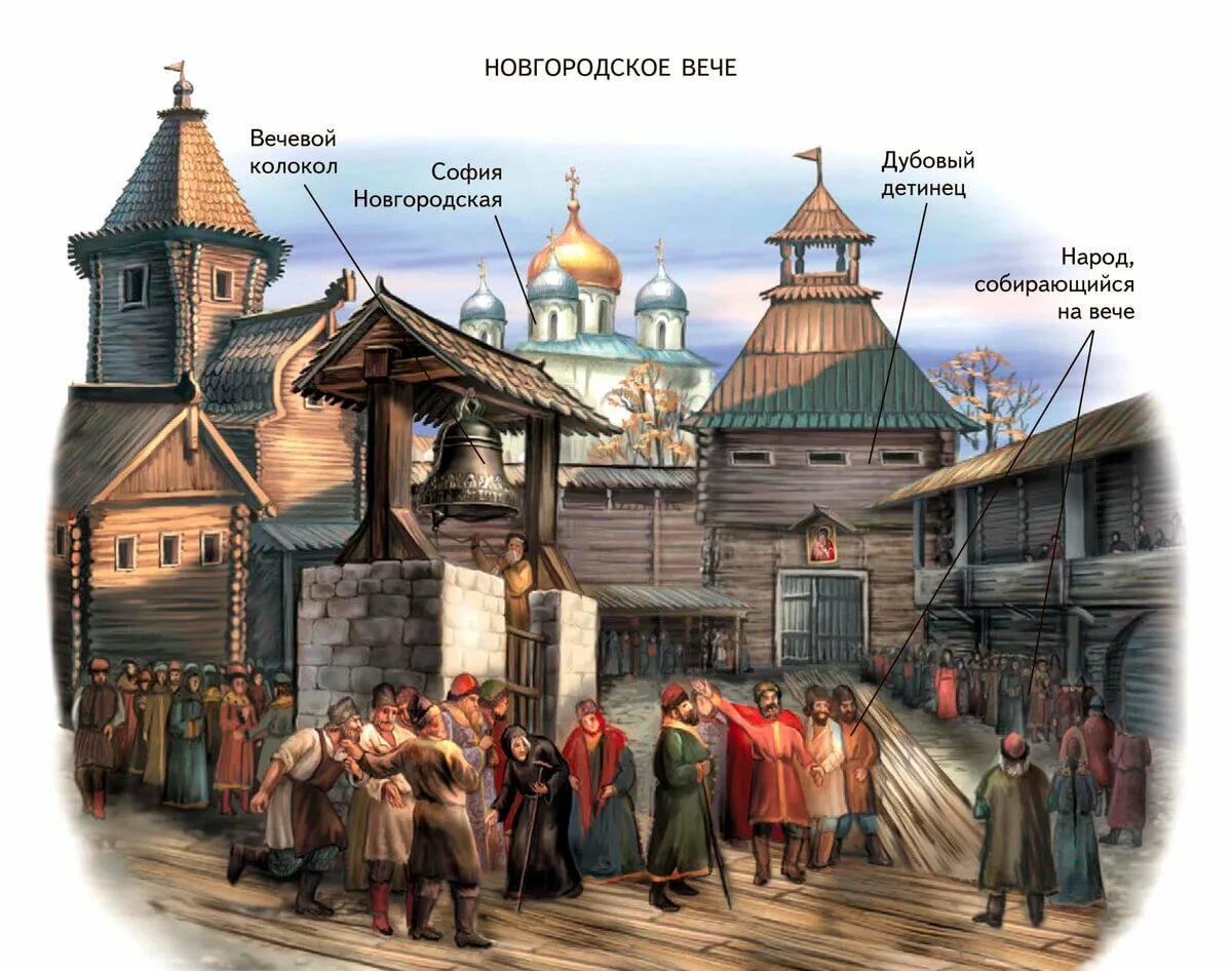 земельные отношения в период киевской руси регулировались