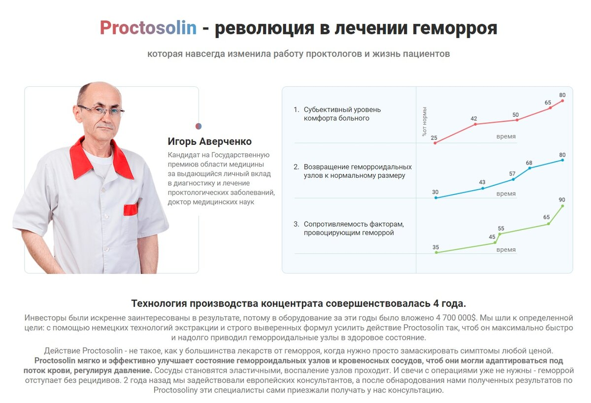 Проктозолин комплекс от геморроя в Люберцах