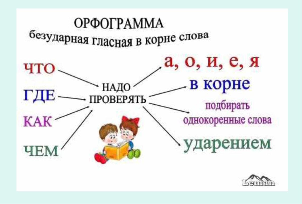 светлана орфограммы по русскому в картинках крышу дома, нужно