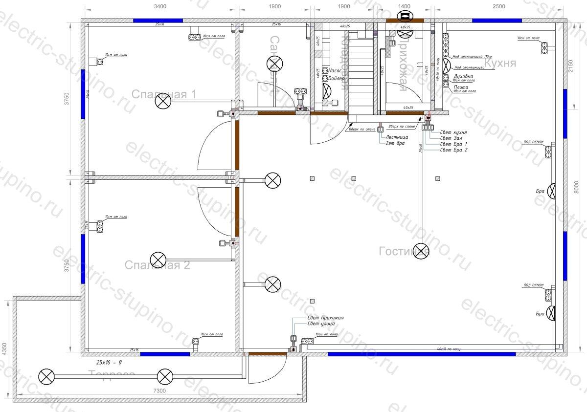 План расположения кабельных трасс 1 этаж