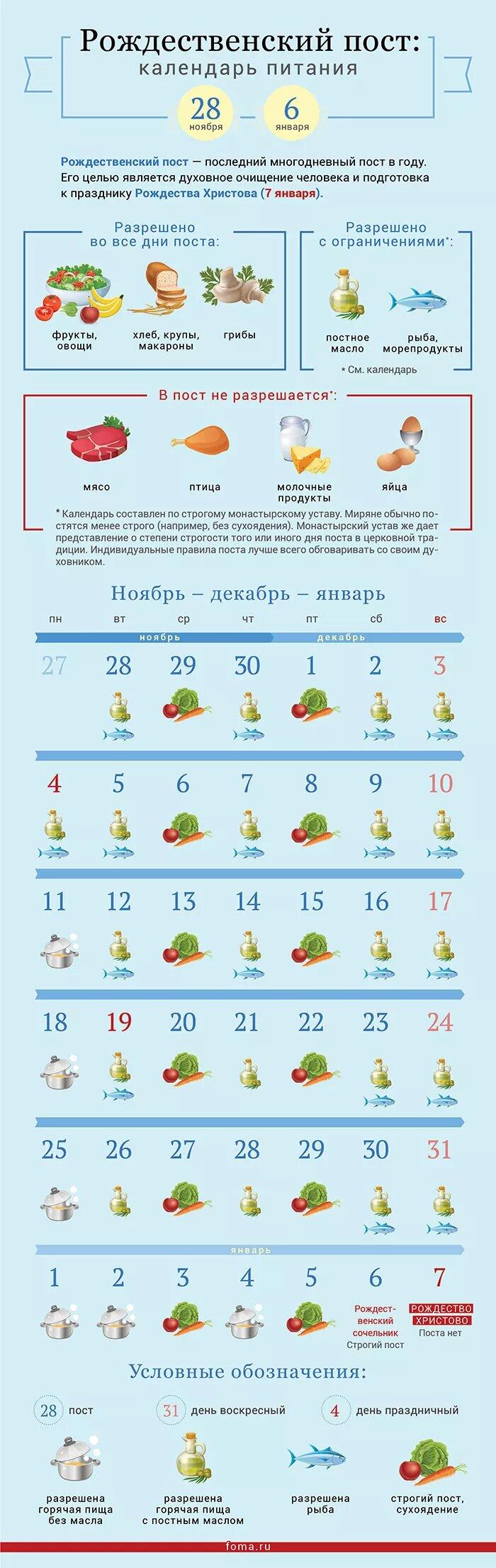 с 28 ноября начинается Рождественский пост