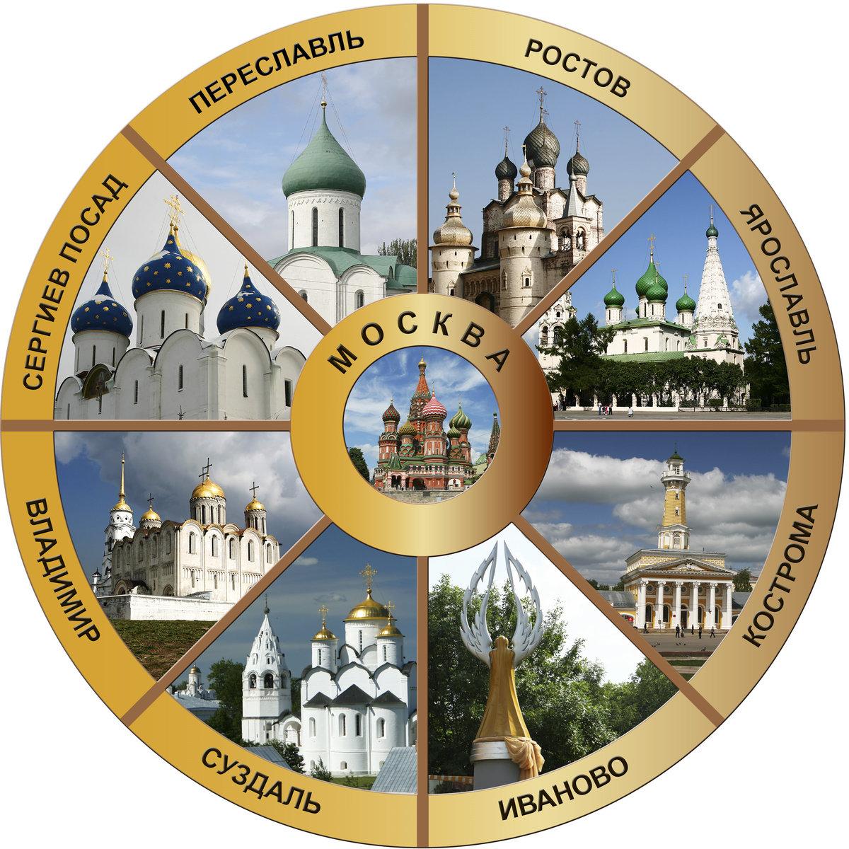 Золотое кольцо России 5 дней/4 ночи от 15940 рублей