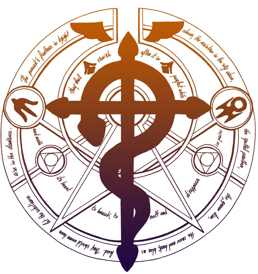 Fullmetal Alchemist Brotherhood Symbols Galleryhip