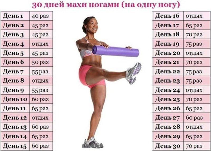 Упражнения Что Похудения Ляшек. Как похудеть в ляжках: самые эффективные способы