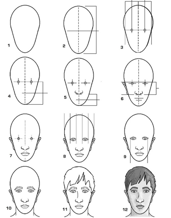 как рисунки лица людей поэтапно для начинающих темном помещении
