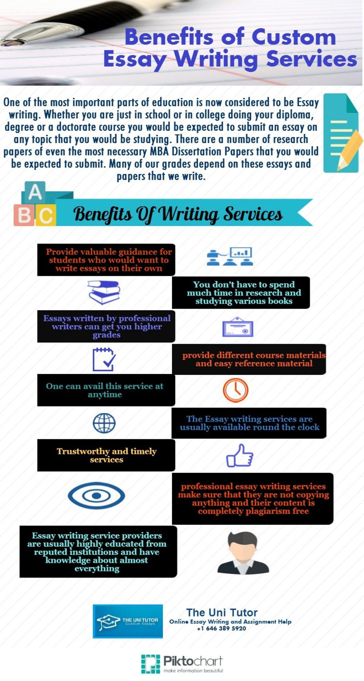 what v custom essay writing service Essay writing service get started with the best essay writing service around simply send us your essay question, and we'll locate an expertly qualified writer to create an answer like no other.