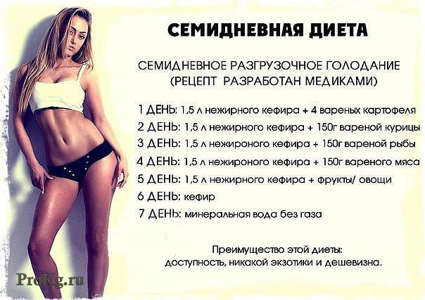 диета для похудения за месяц