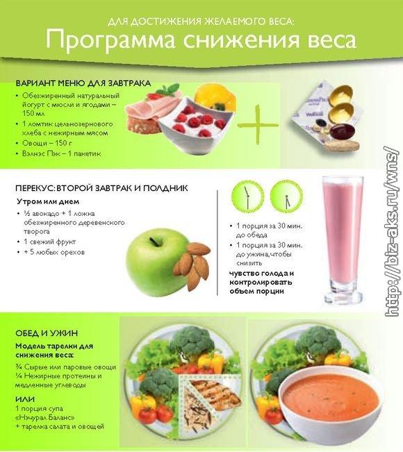 Орифлейм Система Похудения. Программа Вэлнэс Лайф «Твой идеальный вес». Присоединяйся