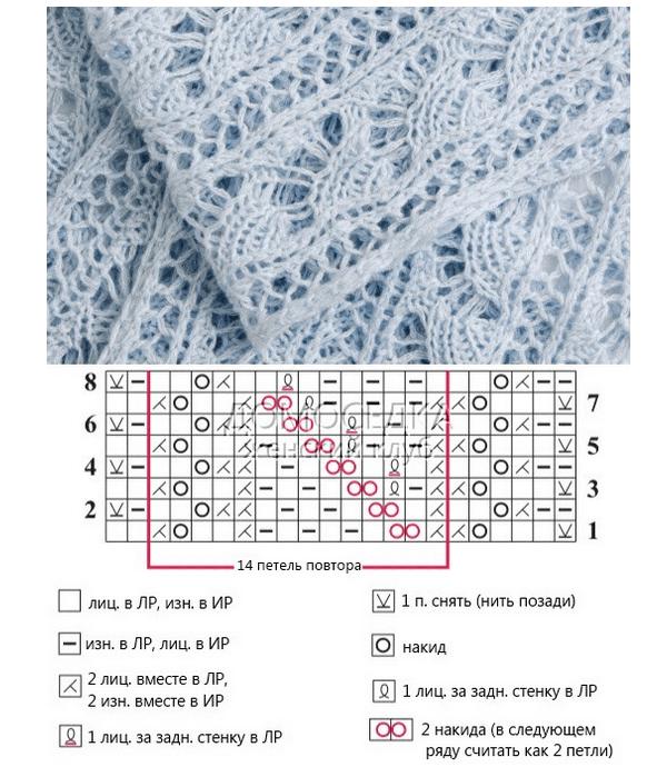 схемы спицами для шарфа ажурные двухсторонние узоры