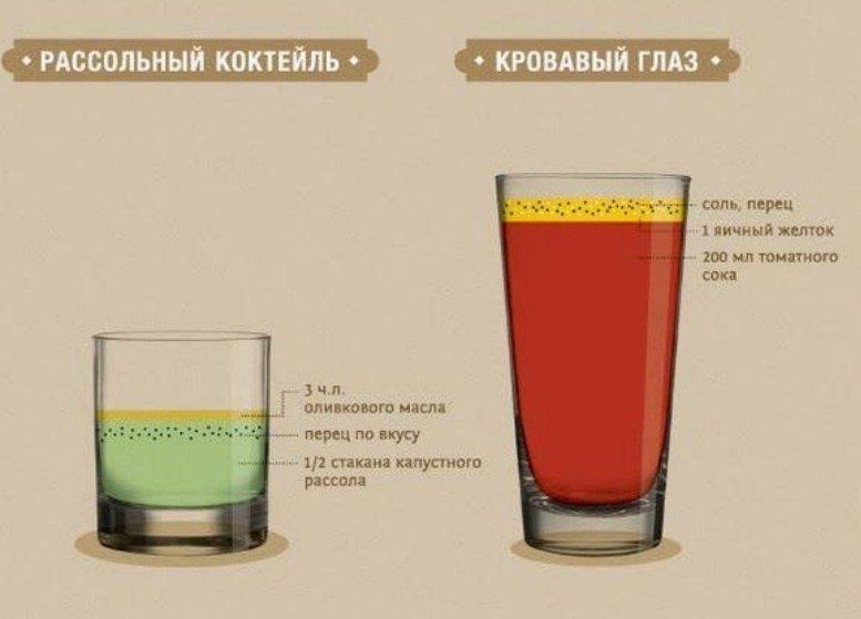 рецепт коктейля от похмелья