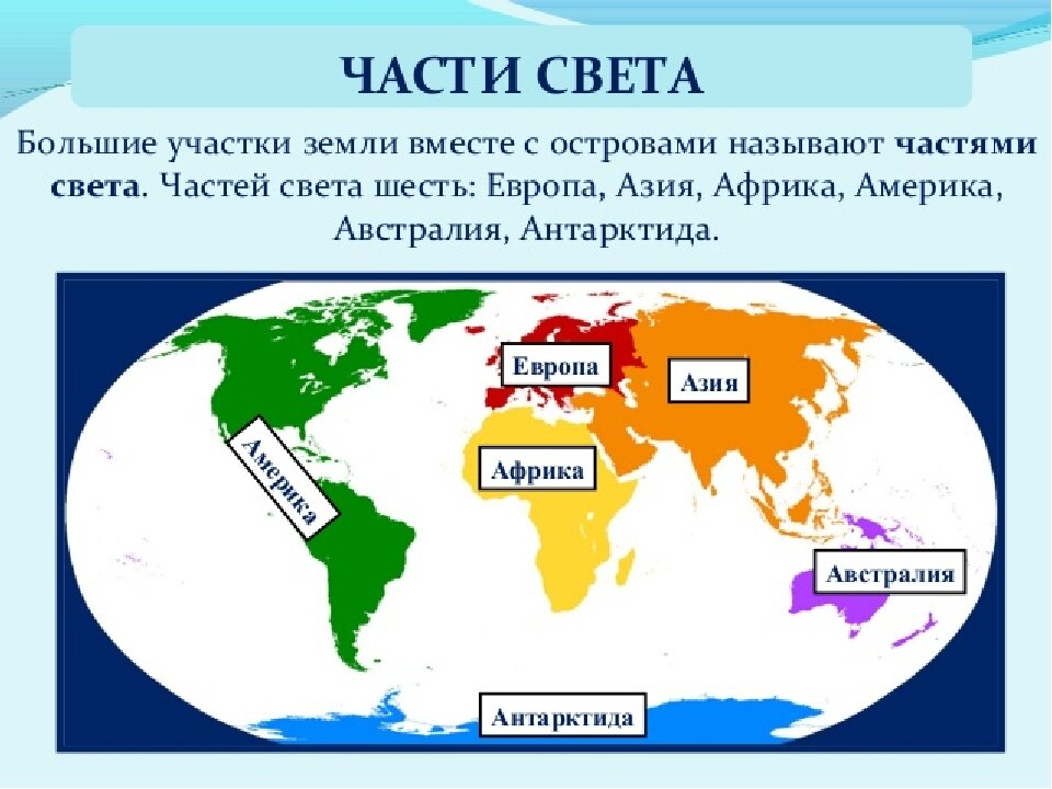 Картинки части света материки