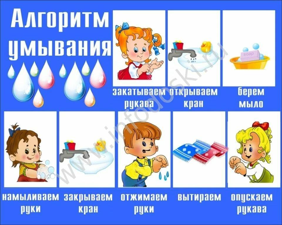 Алгоритм умывания в детские картинки