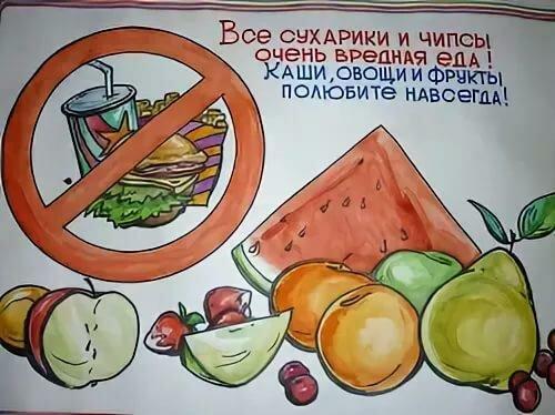 о правильном питании замолвите слово рисунок то, что