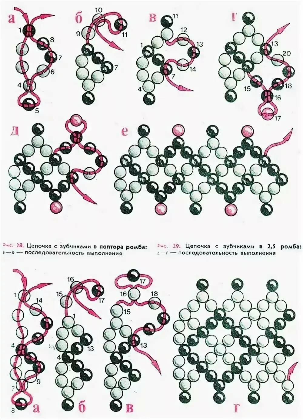 Схемы в картинках браслетов из бисера
