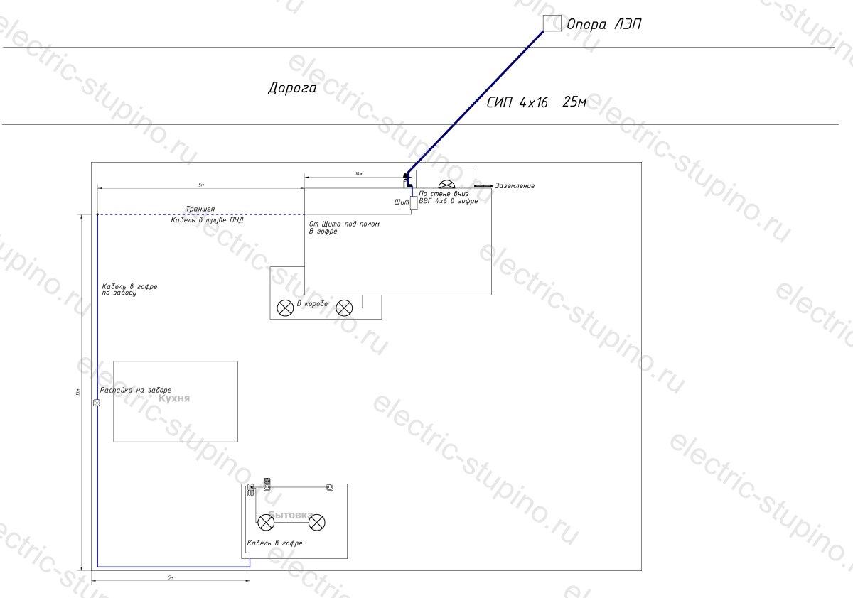 Общий план электропроводки на участке