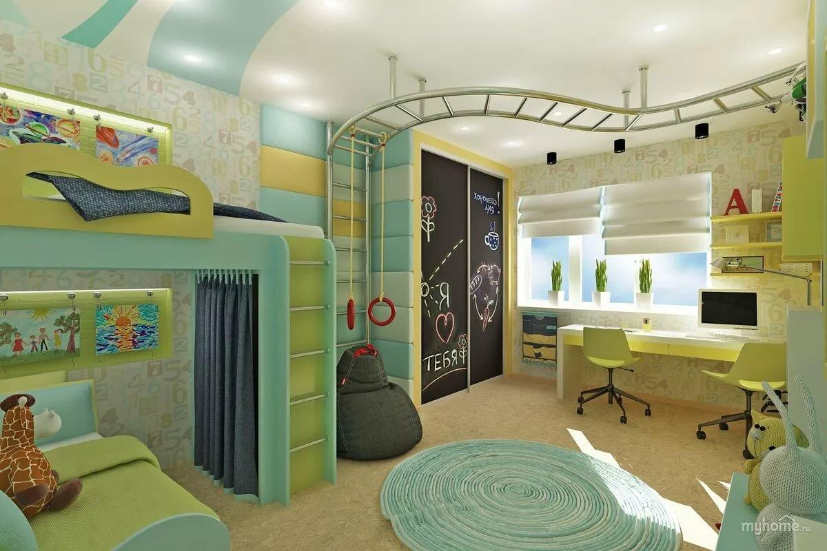 Дизайн детской комнаты для мальчиков в картинках