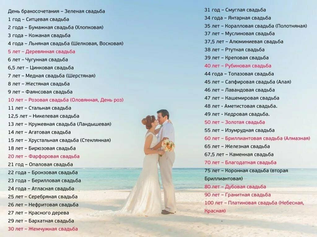 поздравления по случаю юбилеев свадеб по годам школу девушка