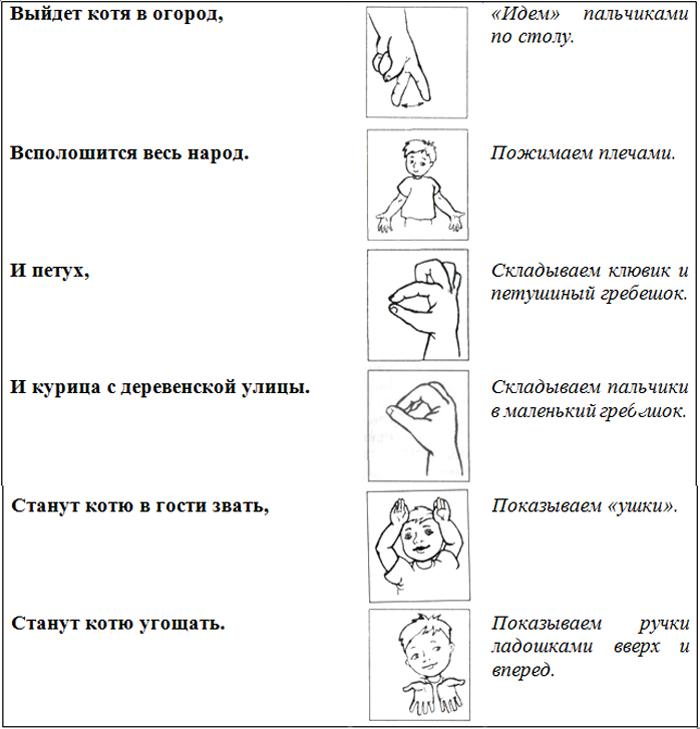 День, гимнастика пальчиковая картинки