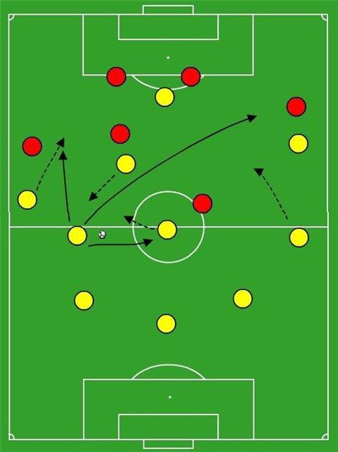 Футбольные схемы в картинках